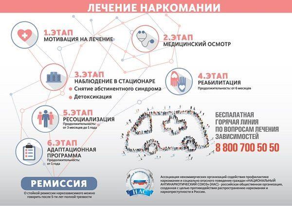 1466860305_infografica7
